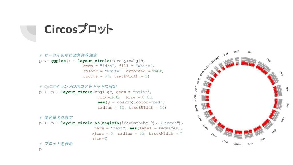 Circosプロット # サークルの中に染色体を設定 p <- ggplot() + layo...