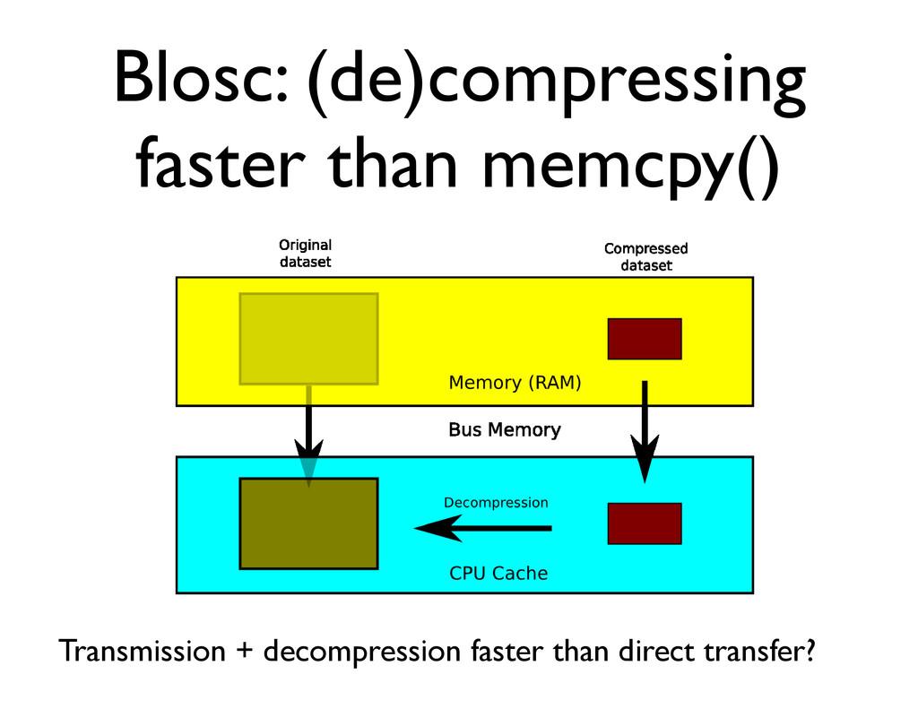 Blosc: (de)compressing faster than memcpy() Tra...