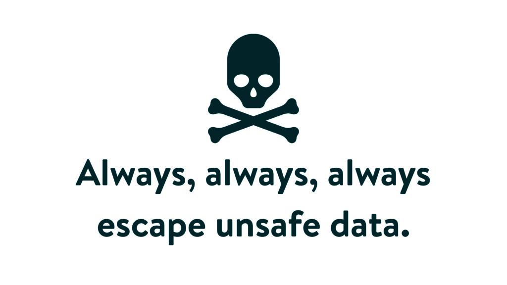 Always, always, always escape unsafe data.