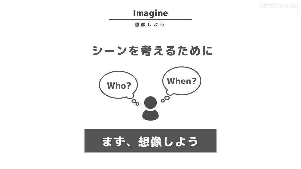 Imagine 想 像 し よ う シーンを考えるために まず、想像しよう Who? When?