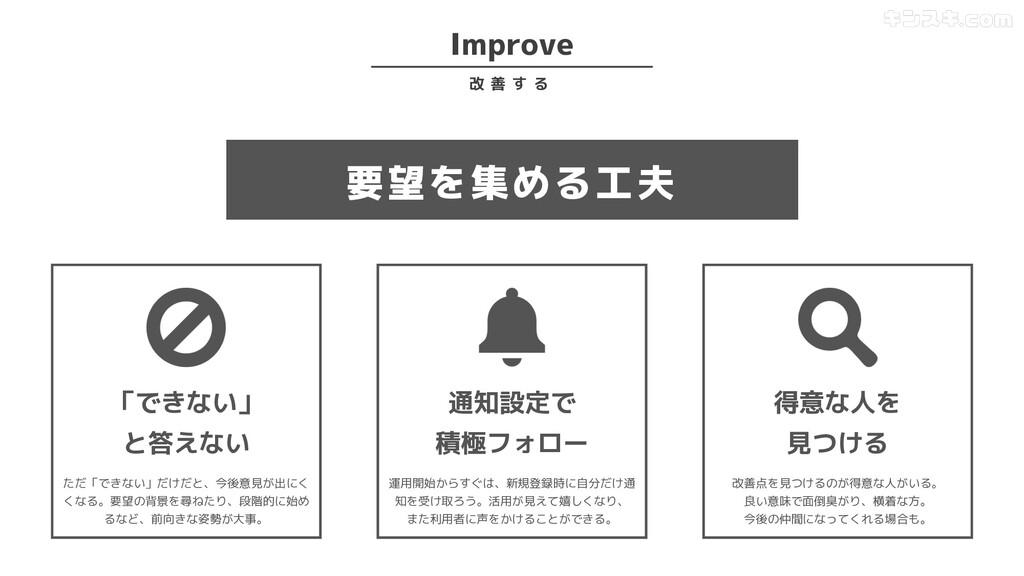 Improve 改 善 す る 要望を集める工夫 「できない」 と答えない 通知設定で 積極フ...