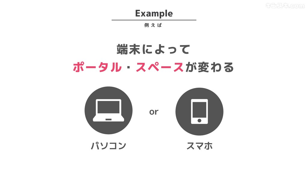Example 例 え ば 端末によって ポータル・スペースが変わる パソコン スマホ or