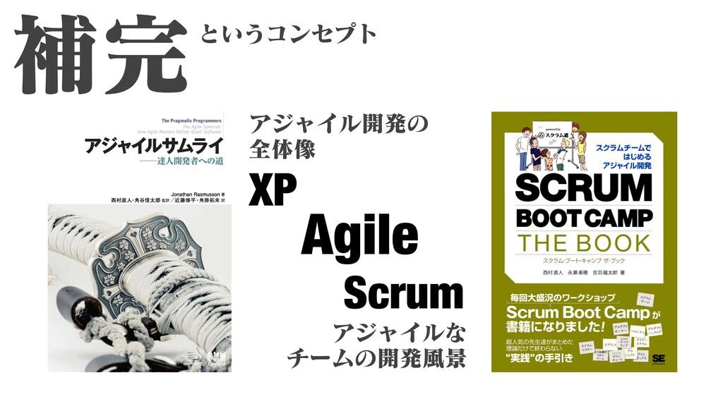 補完 アジャイル開発の 全体像 というコンセプト アジャイルな チームの開発⾵景 Agile ...
