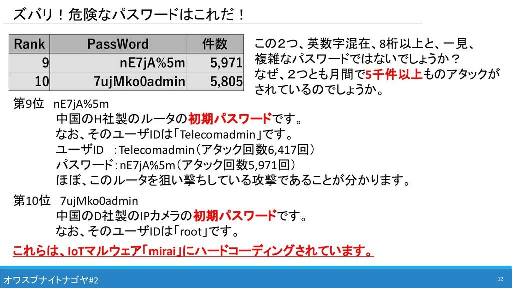 Rank PassWord 件数 9 nE7jA%5m 5,971 10 7ujMko0adm...