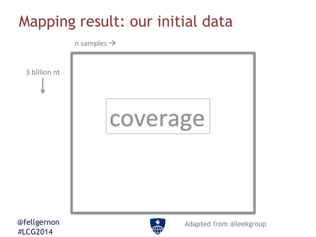 @fellgernon #LCG2014 Mapping result: our initia...