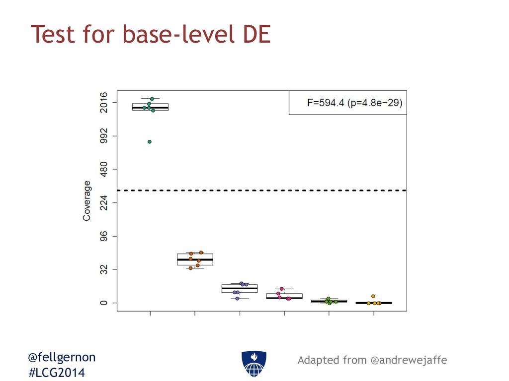 @fellgernon #LCG2014 Test for base-level DE Ada...