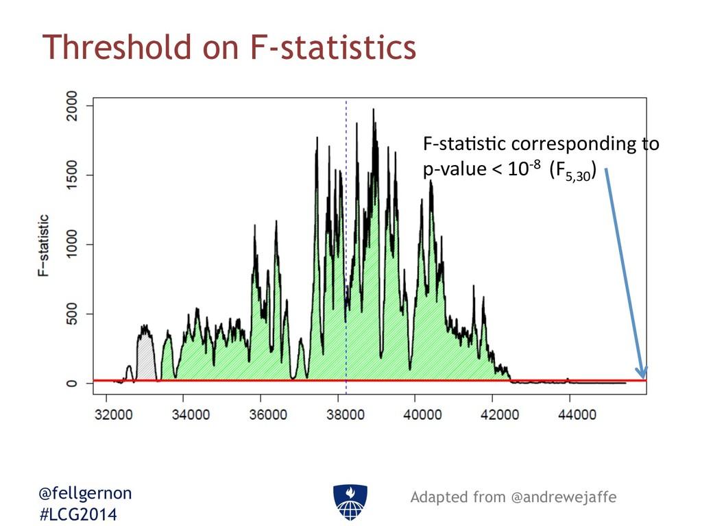 @fellgernon #LCG2014 Threshold on F-statistics ...