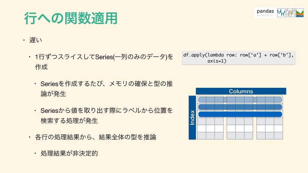 ߦͷؔద༻ $PMVNOT *OEFY df.apply(lambda row: row[...