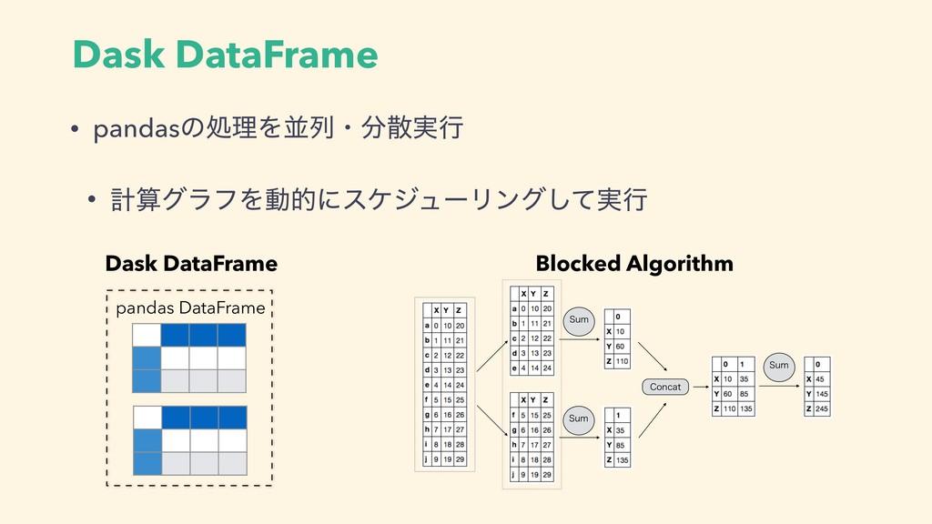 Dask DataFrame • pandasͷॲཧΛฒྻɾ࣮ߦ • ܭάϥϑΛಈతʹε...
