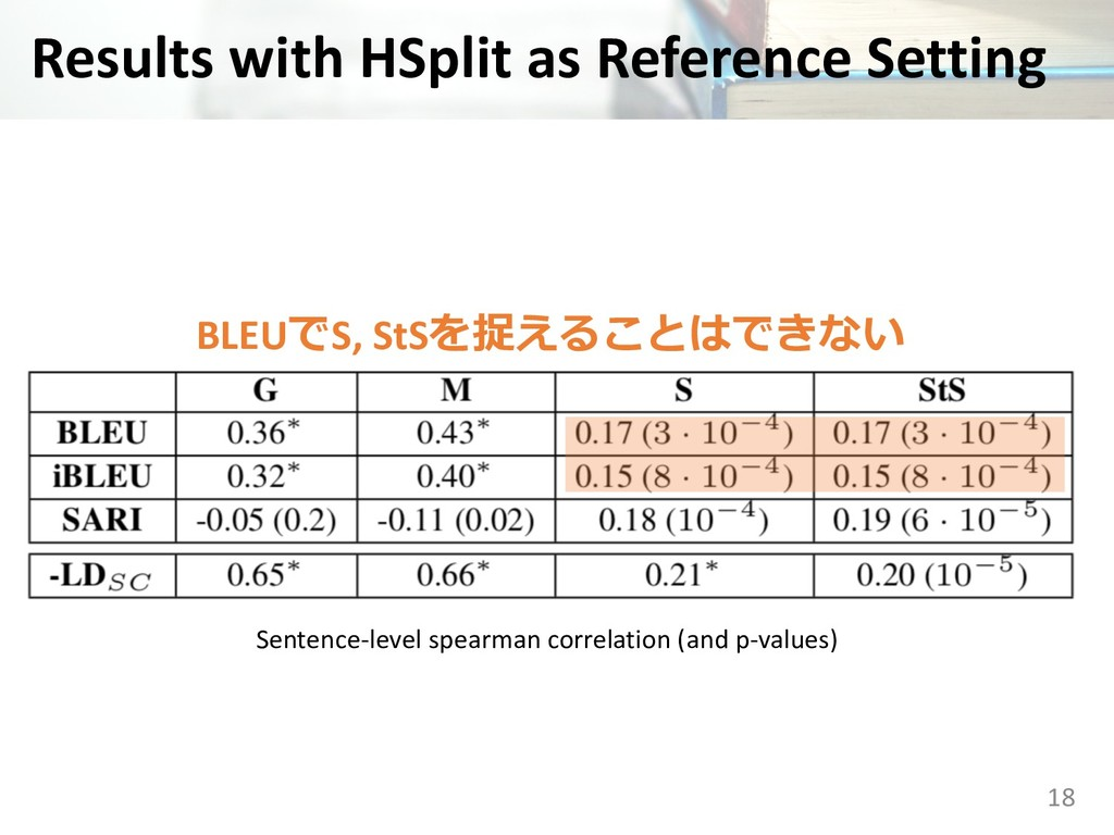 Results with HSplit as Reference Setting 18 Sen...