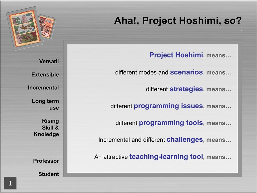 Project Hoshimi, means… different modes and sce...