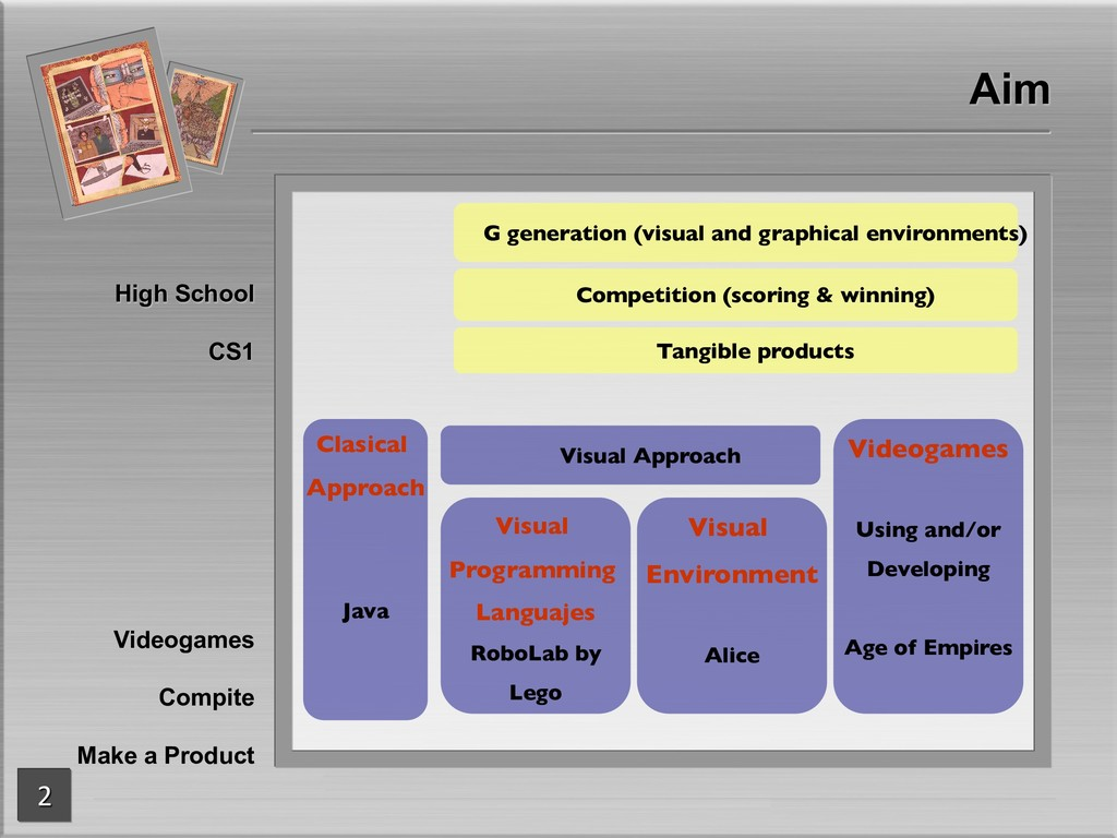 Aim 2 Competition (scoring & winning) Clasical ...