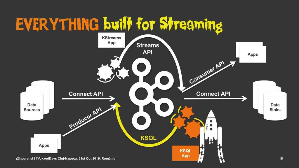 Everything built for Streaming @hpgrahsl | #Vox...