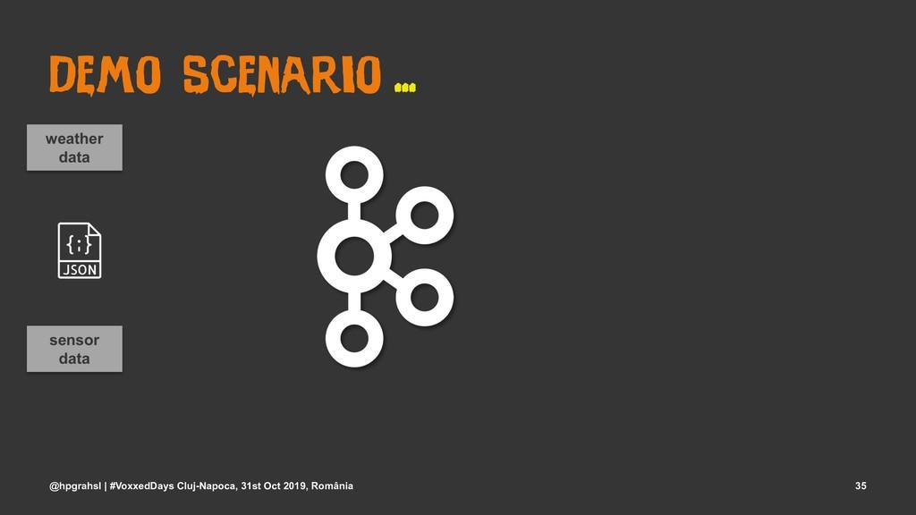 Demo Scenario ... @hpgrahsl | #VoxxedDays Cluj-...