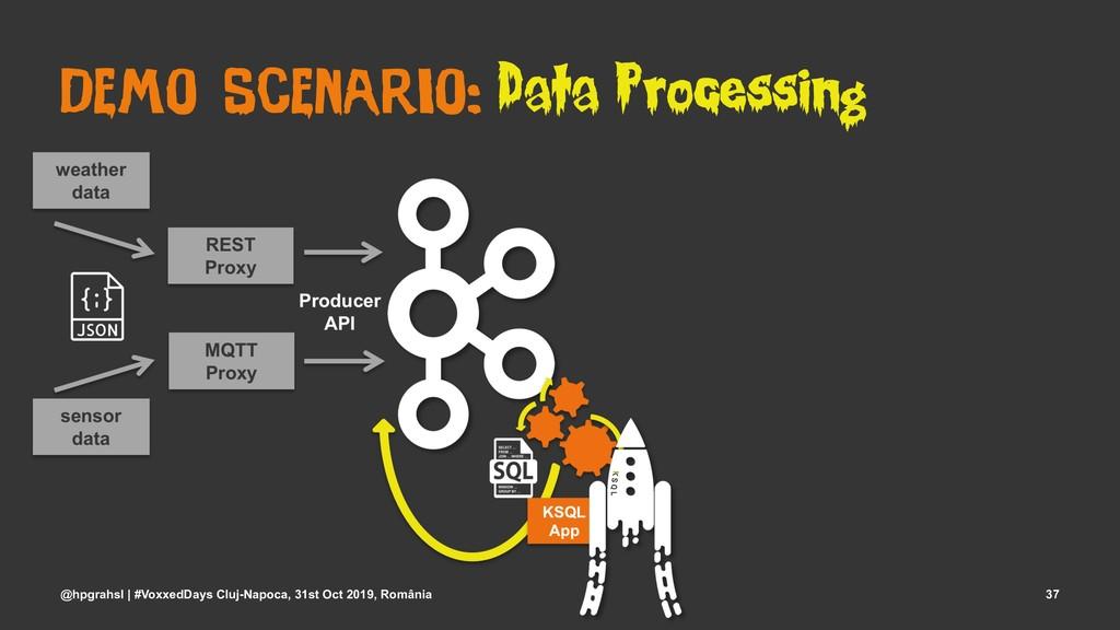 Demo Scenario: Data Processing @hpgrahsl | #Vox...
