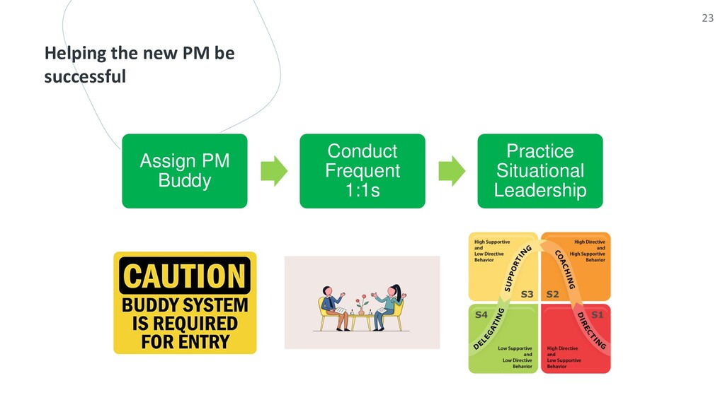 Helping the new PM be successful 23 Assign PM B...