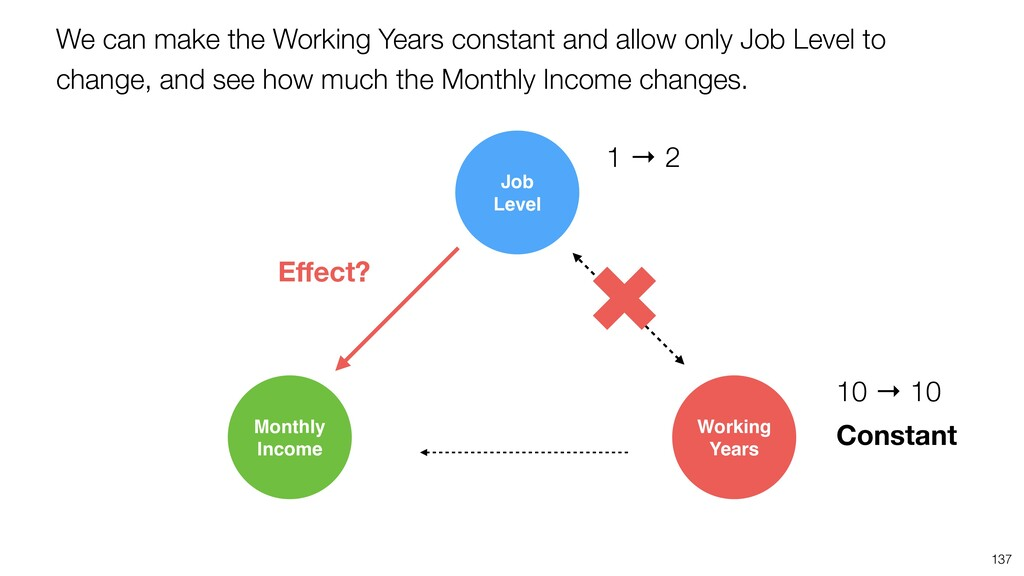 137 1 → 2 10 → 10 Constant Job Level Monthly In...