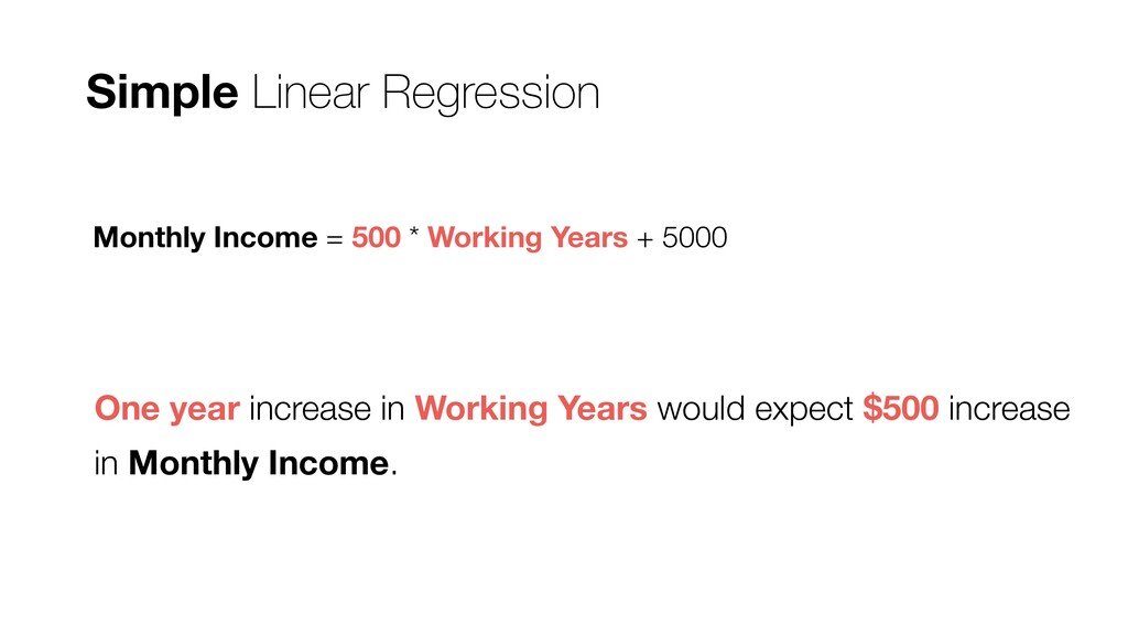 One year increase in Working Years would expect...