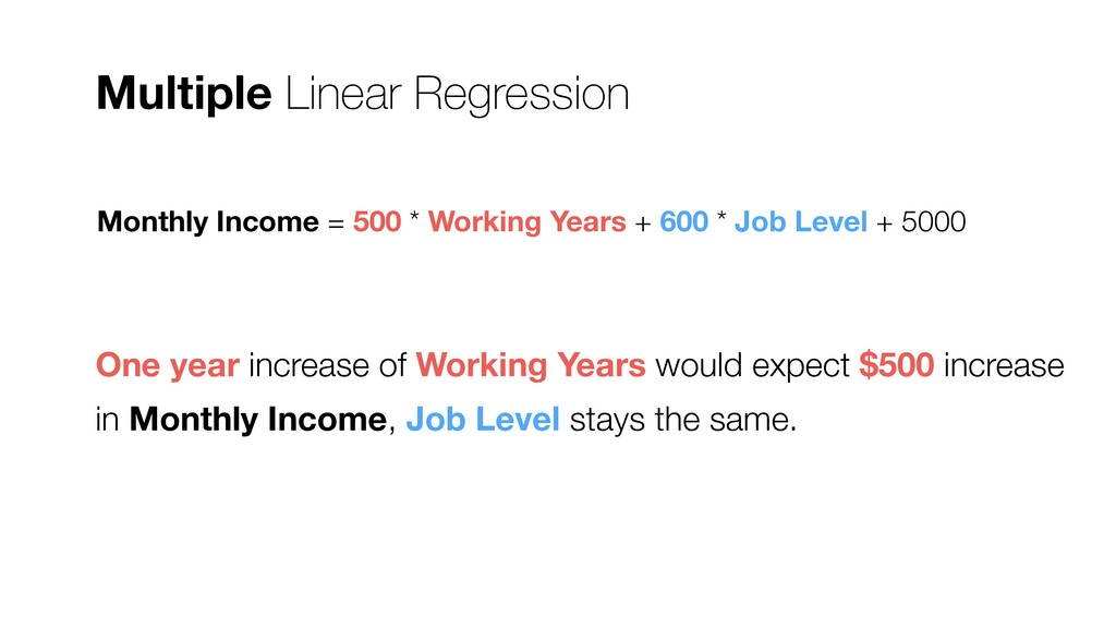 One year increase of Working Years would expect...