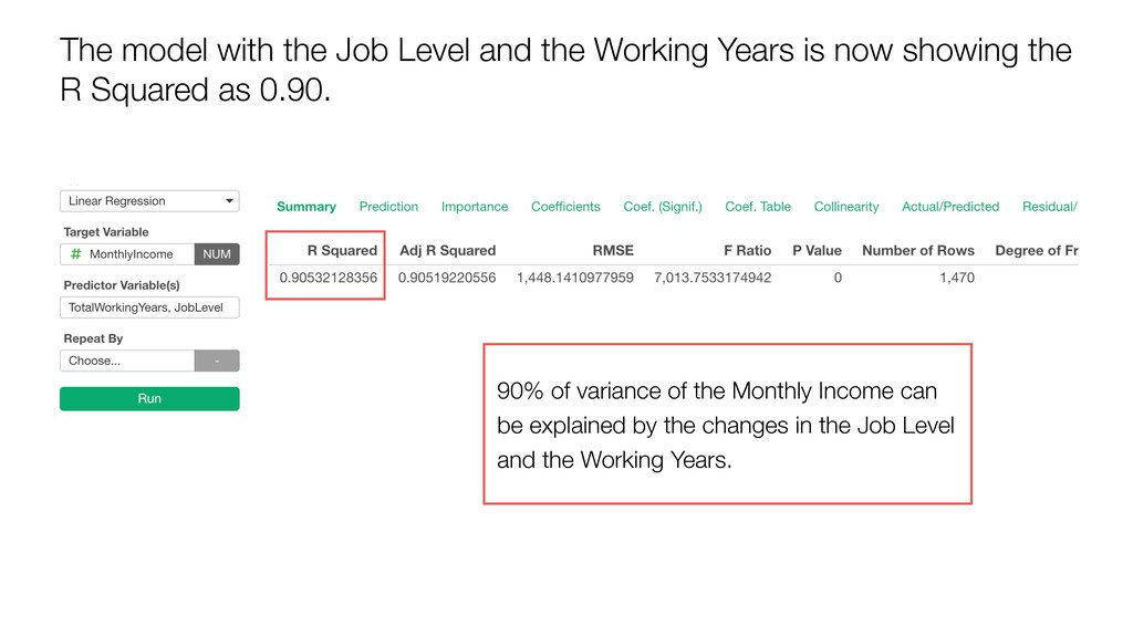 The model with the Job Level and the Working Ye...