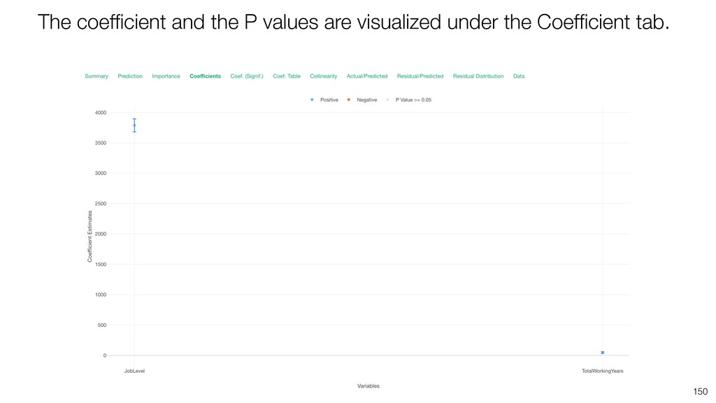 150 The coefficient and the P values are visuali...