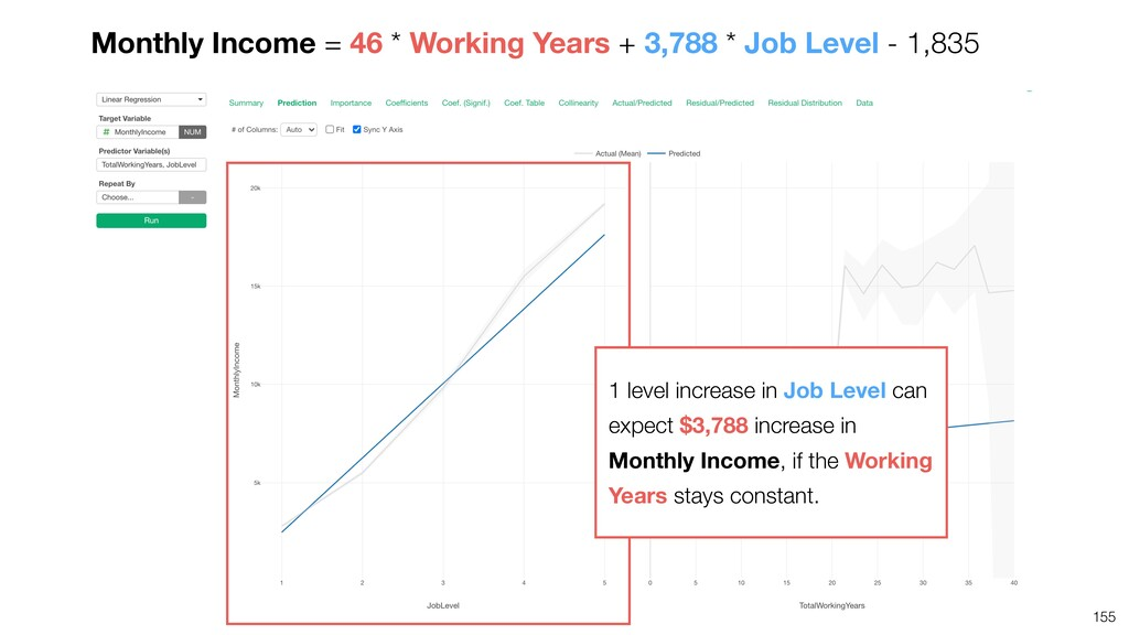 155 1 level increase in Job Level can expect $3...