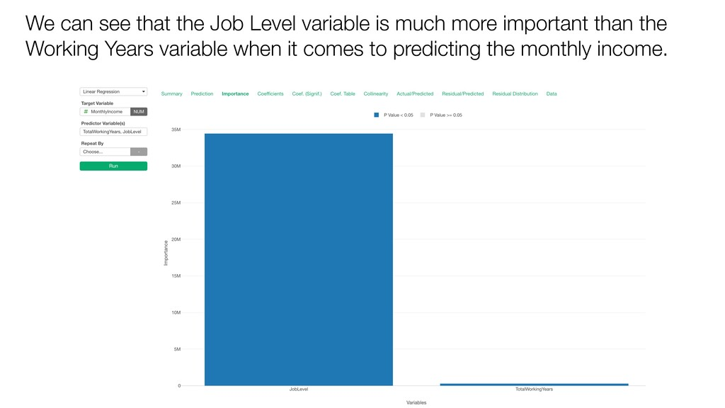 We can see that the Job Level variable is much ...