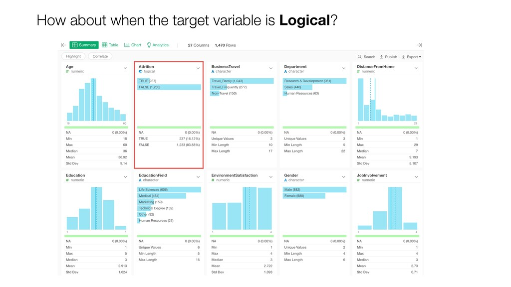 How about when the target variable is Logical?