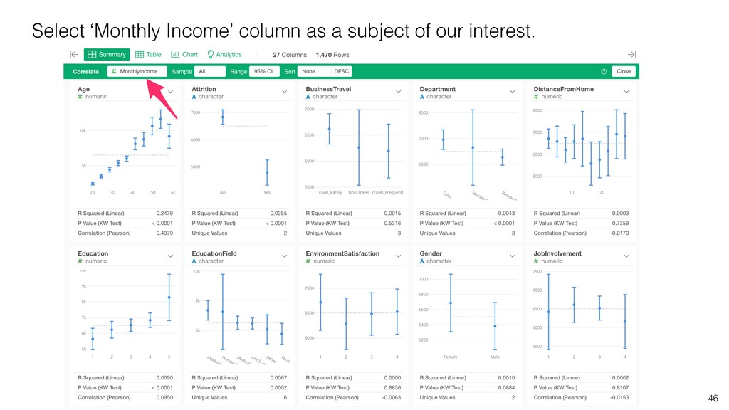 46 Select 'Monthly Income' column as a subject ...