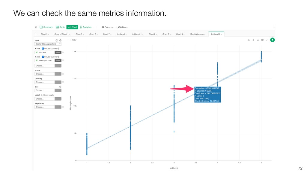 72 We can check the same metrics information.