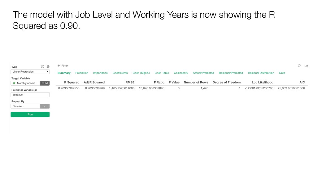 The model with Job Level and Working Years is n...