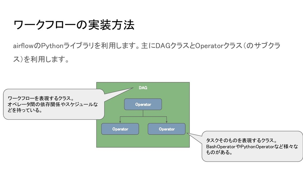ワークフローの実装方法 airflowのPythonライブラリを利用します。主にDAGクラスと...