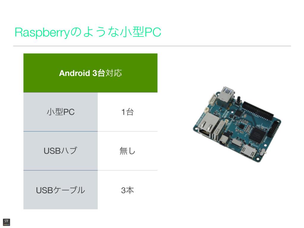 RaspberryͷΑ͏ͳখܕPC Android 3ରԠ খܕPC 1 USBϋϒ ແ͠...
