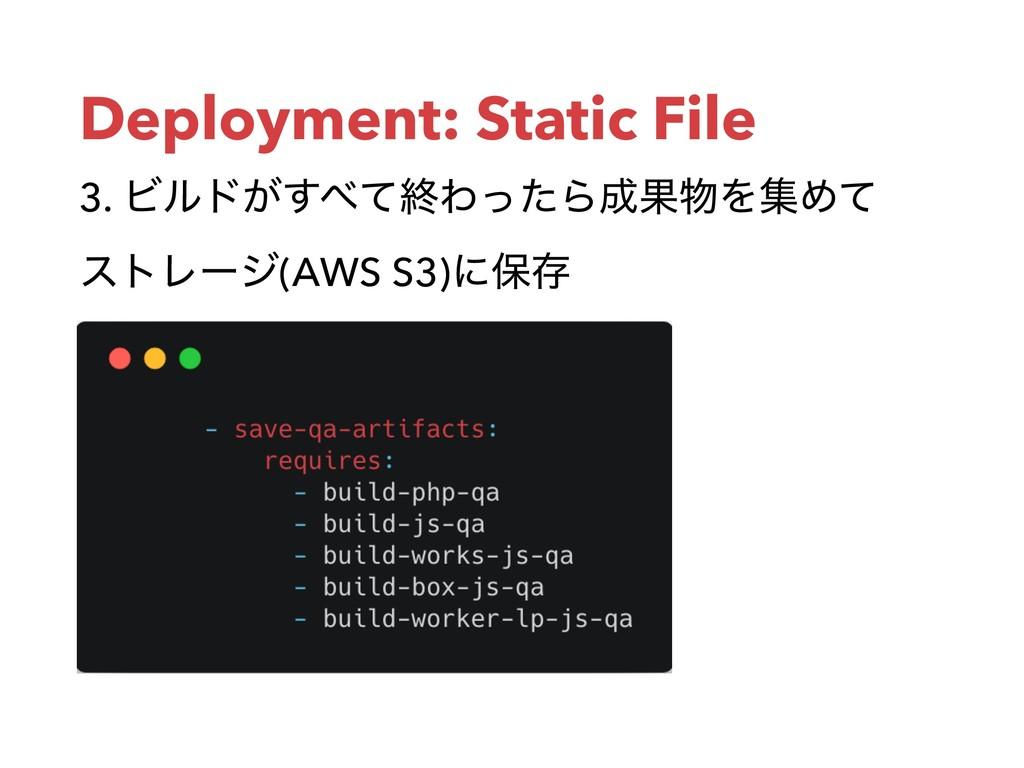Deployment: Static File 3. Ϗϧυ͕ͯ͢ऴΘͬͨΒՌΛूΊͯ...