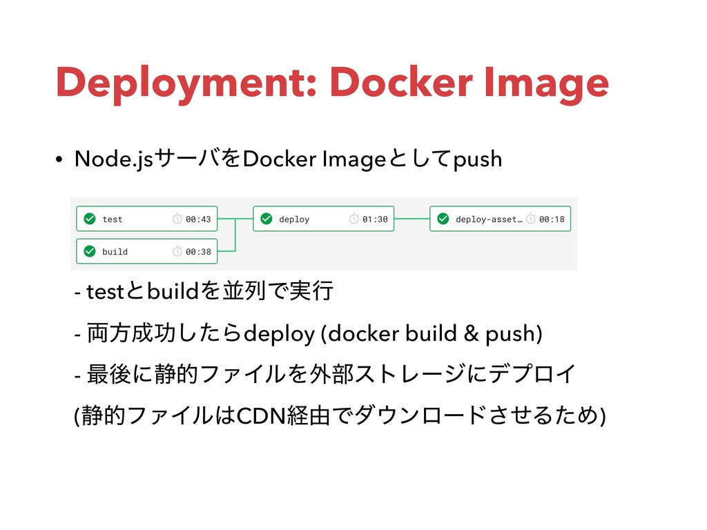 Deployment: Docker Image • Node.jsαʔόΛDocker Im...