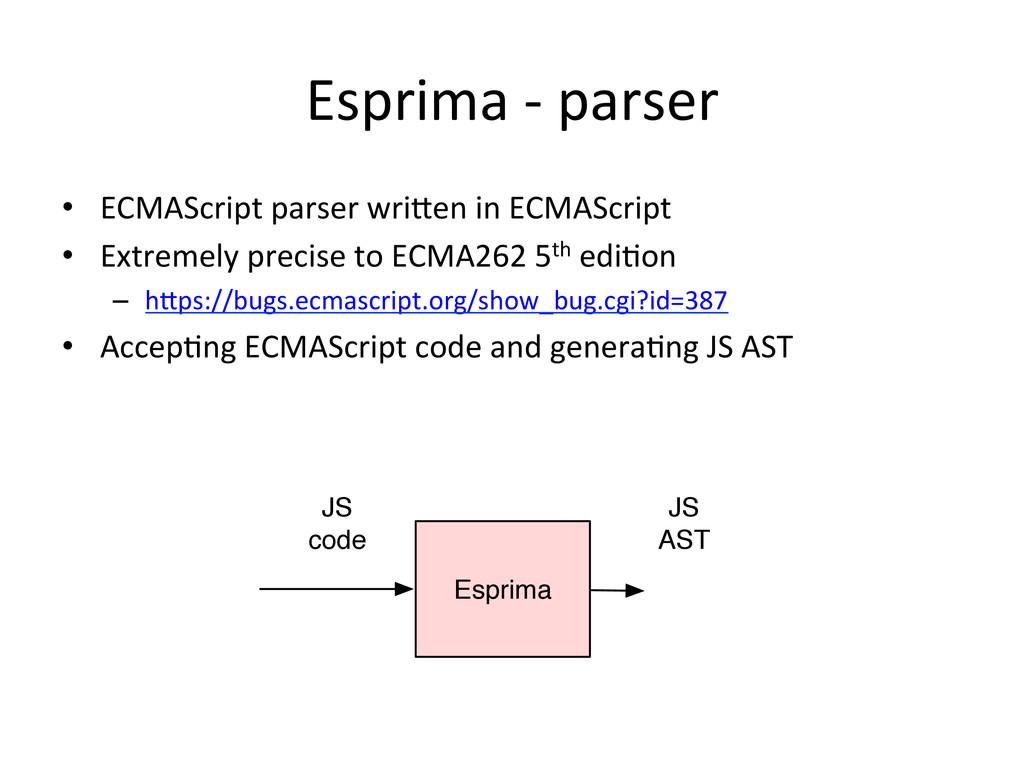 Esprima -‐ parser • ECMAScript par...