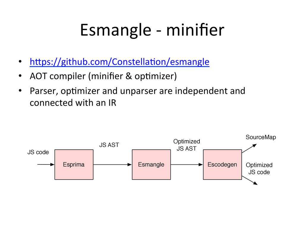 Esmangle -‐ minifier • haps://github.c...