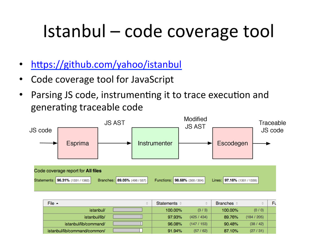 Istanbul – code coverage tool • ...
