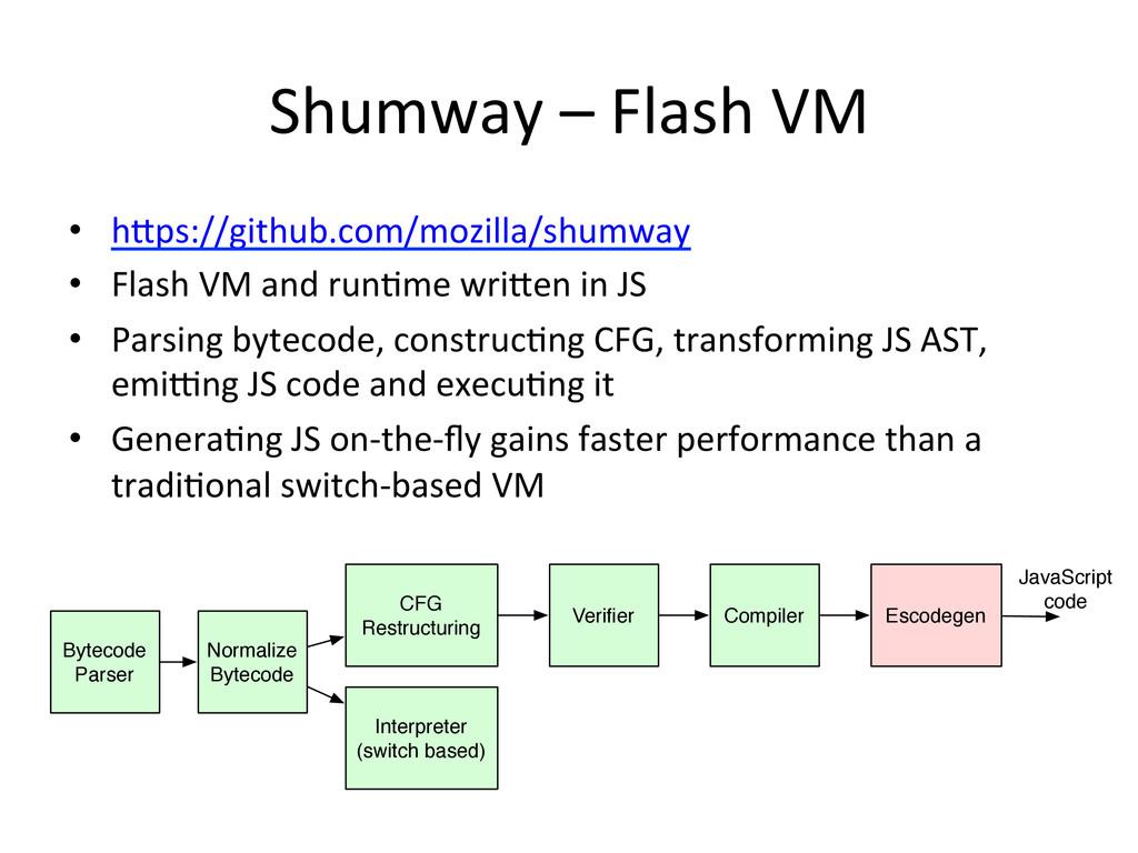 Shumway – Flash VM • haps://github....
