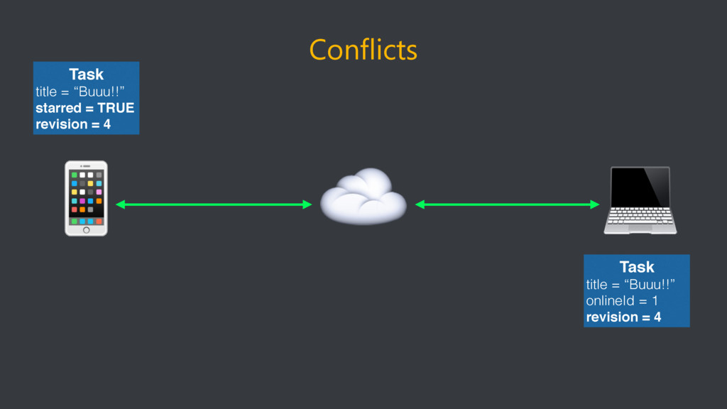 "Conflicts ☁   ⚡ Task title = ""Beer!"" onlineId =..."