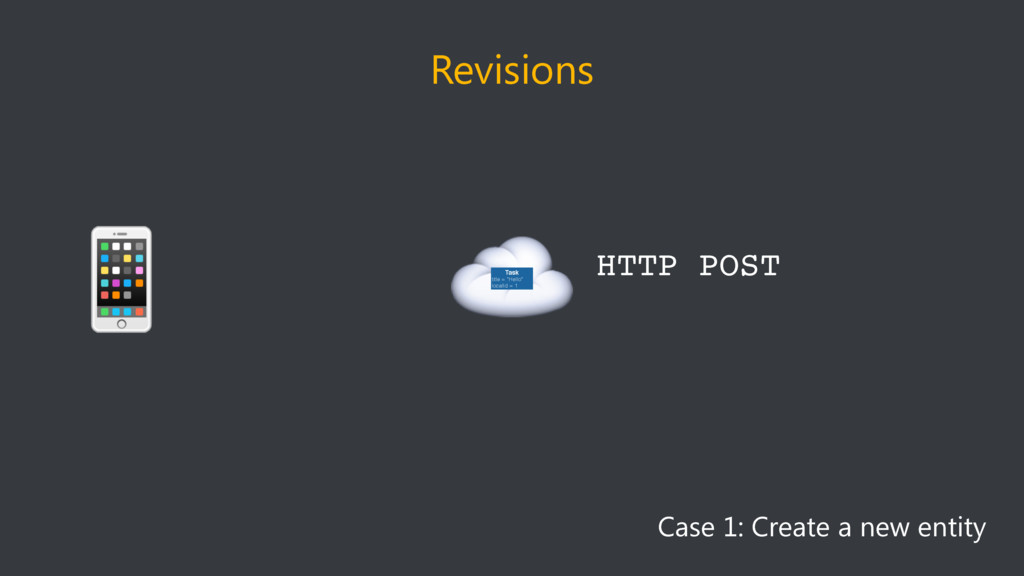 """Revisions ☁  Task title = """"Hello"""" localId = 1 T..."""