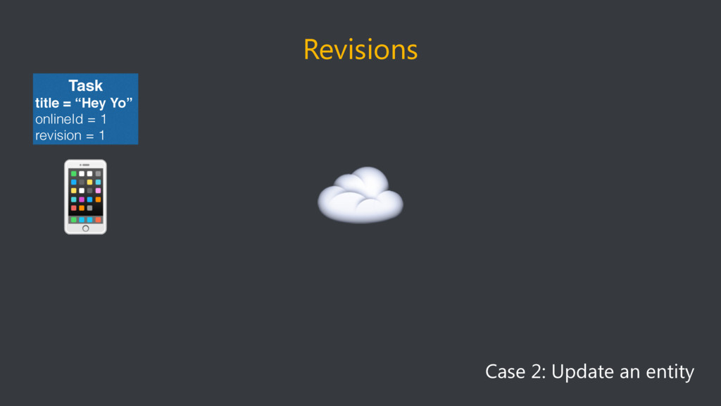 Revisions ☁  Case 2: Update an entity Task titl...