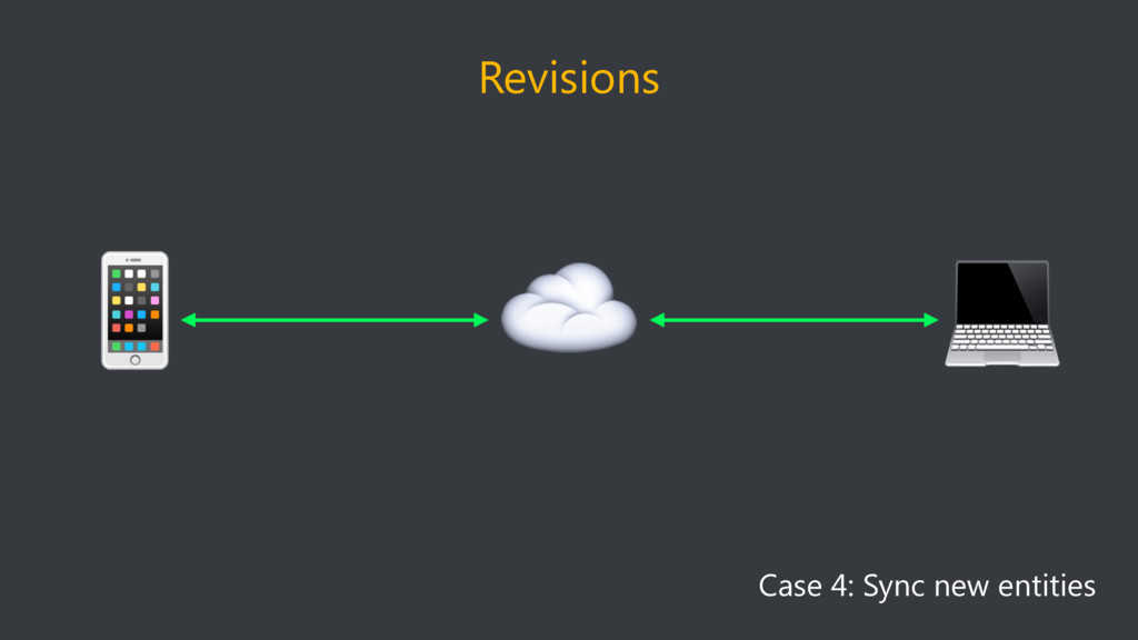 Revisions ☁  Case 4: Sync new entities  Task ti...
