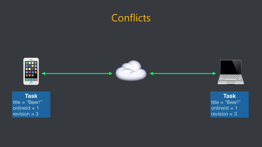 "Conflicts ☁   Task title = ""Beer!"" onlineId = 1..."