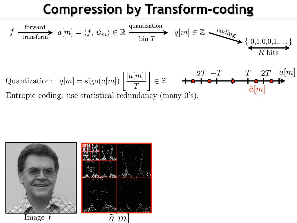 Compression by Transform-coding Image f f forwa...