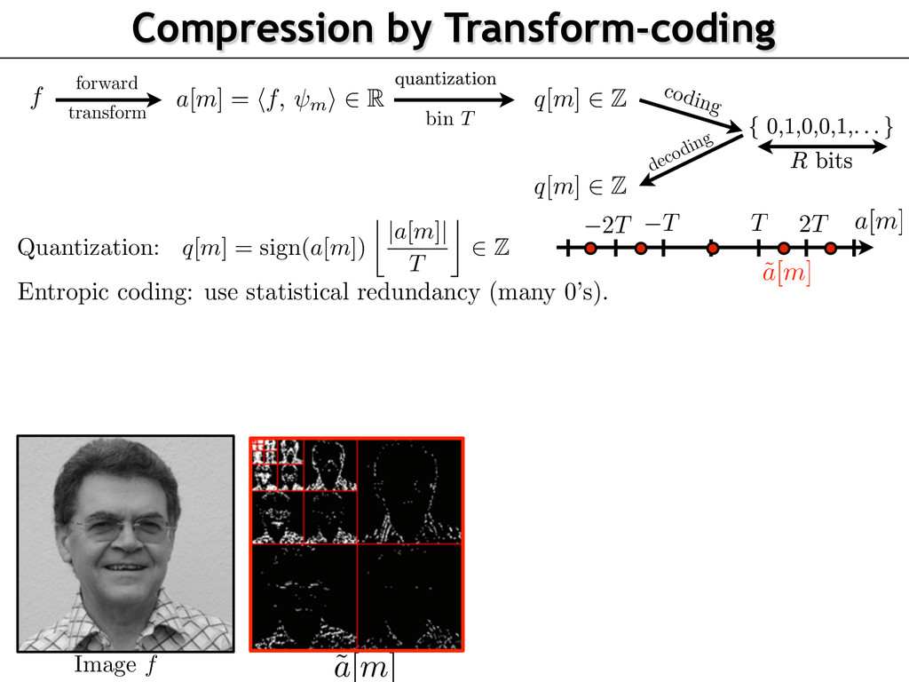 Compression by Transform-coding Image f f forwa...
