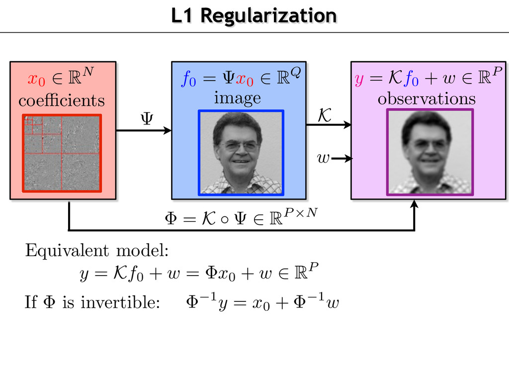 y = K f0 + w = x0 + w 2 RP Equivalent model: If...