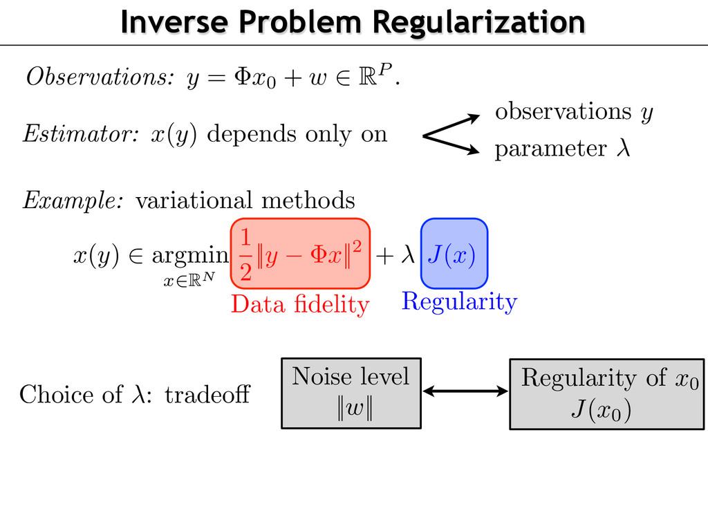 J ( x0) Regularity of x0 Inverse Problem Regula...