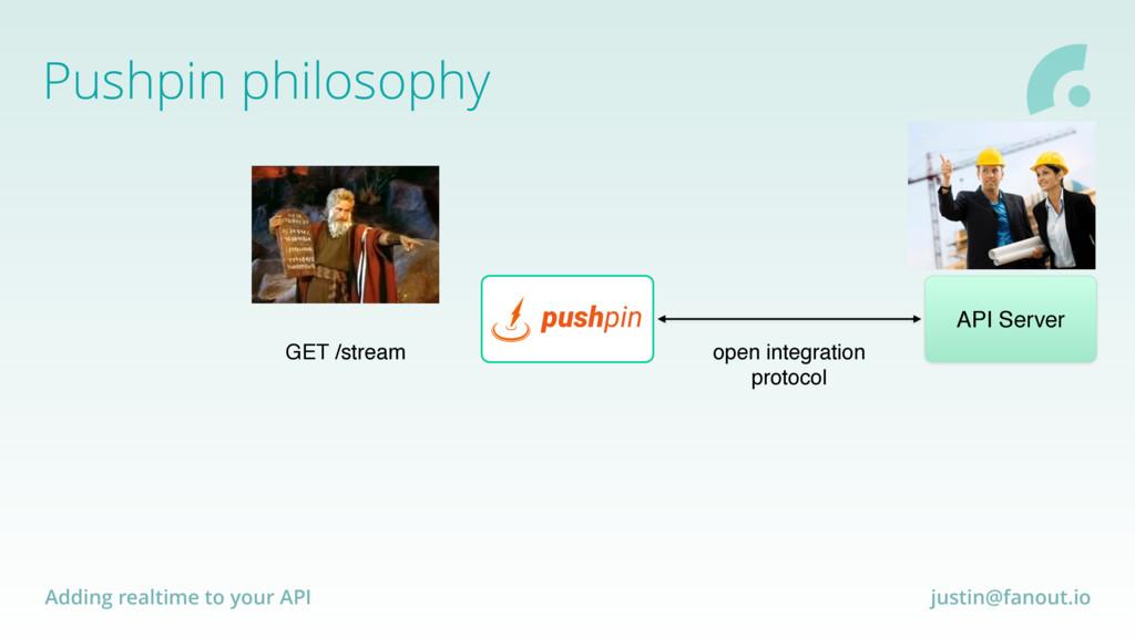 Adding realtime to your API justin@fanout.io Pu...
