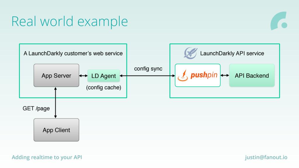 Adding realtime to your API justin@fanout.io Re...